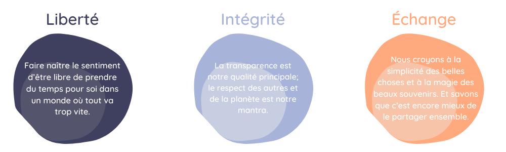 yoag-presentation-valeurs